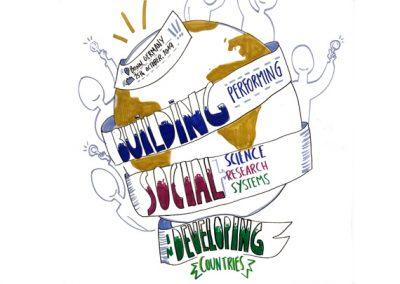 Global Development Network: 19th Global Development Conference
